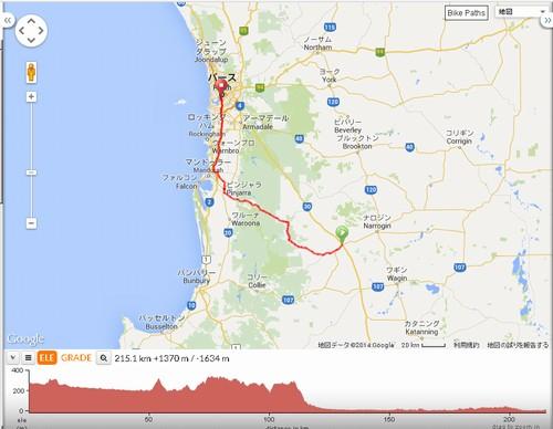 DAY4:Williams to Perth 215km