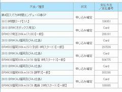 2013 Heaven Week 九州1,500kmエントリー