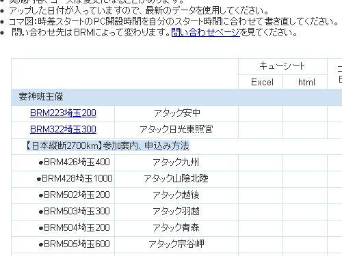 オダックス埼玉 2014BRM