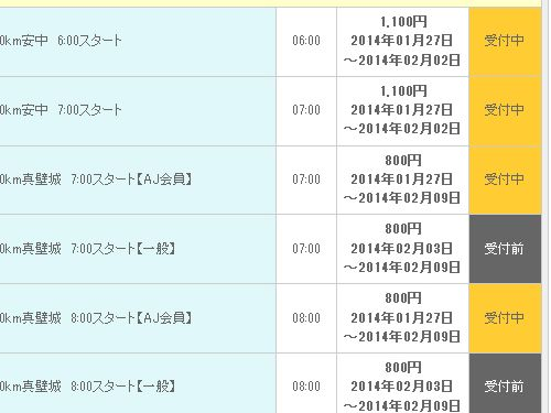 オダックス埼玉の2014BRM受付