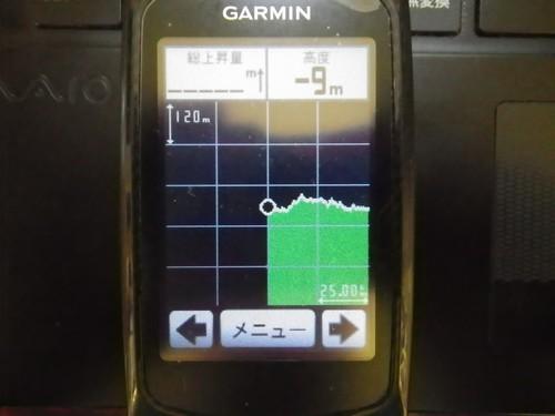 ガーミンEdge800