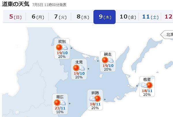 北海道の天気