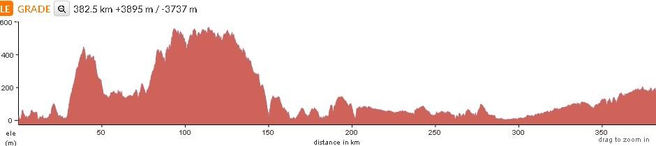 GSR1200 Day1:ANGLESEA→LAVERS HILL→PORT CAMPBELL→PORT FAIRY→HAMILTON 【雨風・問題の初日383km】のタイトルイメージ