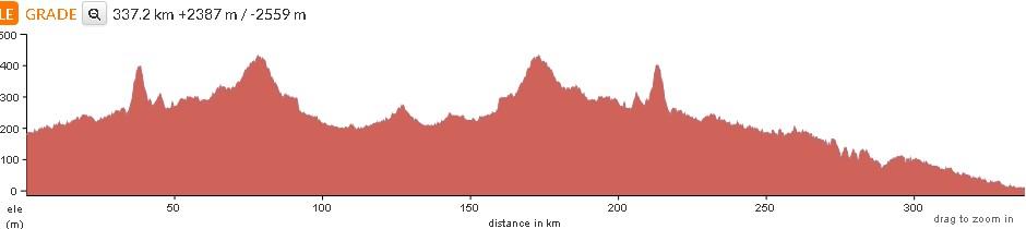 GSR1200 Day2:HAMILTON→HALLS GAP→STAWELL→HALLS GAP→HAMILTON→Macarthur→PORT FAIRY 【完走が見える2日目337km】のタイトルイメージ