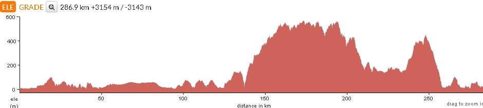 GSR1200 Day3:PORT FAIRY→PORT CAMPBELL→LAVERS HILL→Forrest→ANGLESEA【おうちへ帰るぜ3日目287km】のタイトルイメージ