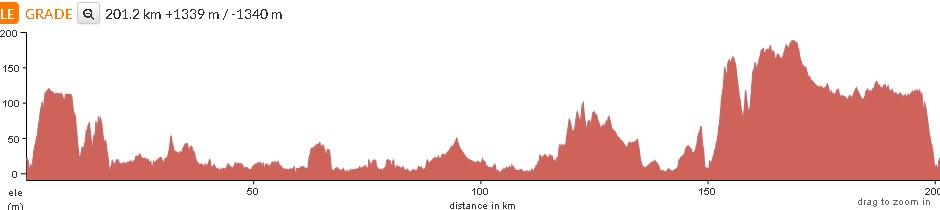 GSR1200 Day4:ANGLESEA→BARWON HEADS→PORTARLINGTON→ANGLESEA【GSR1200完走!4日目287km】のタイトルイメージ